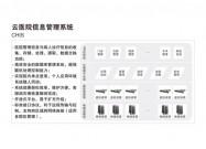 云医院信息管理系统